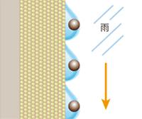 親水性の塗膜が降雨により汚れを洗い流す