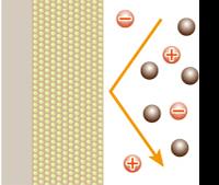 シリカ粒子が帯電を防ぎ、汚れを帽子